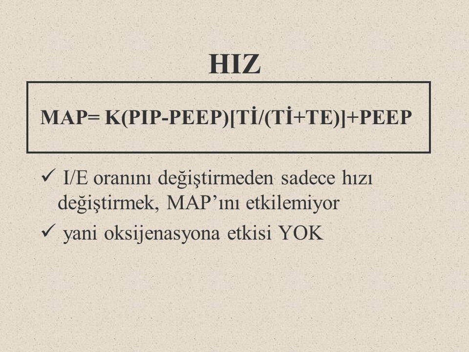 HIZ MAP= K(PIP-PEEP)[Tİ/(Tİ+TE)]+PEEP